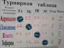 27 октября в большом спортивном зале прошла спортивная игра для учащихся 5-х классов гимназии «Перестрелка»_3